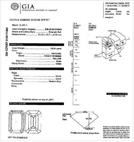10.34克拉祖母绿形黄钻的身份证:GIA证书