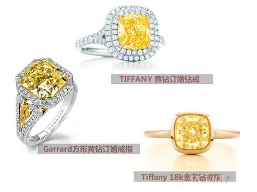 选择最合手的黄钻戒指技巧