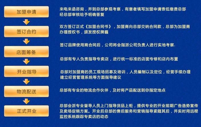 智臻珠宝加盟流程