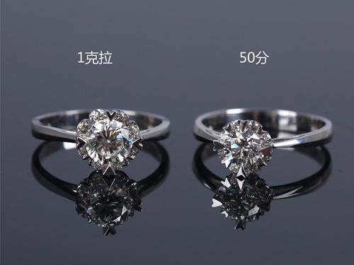 0.5克拉钻石价格-销售平台