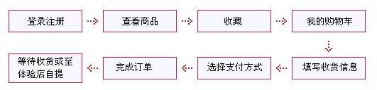 嘉华珠宝网上商城购买流程