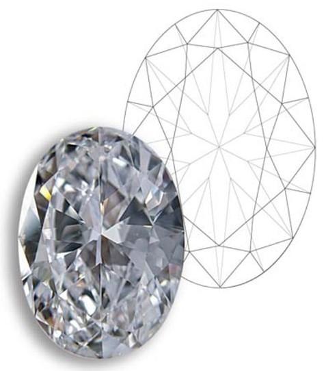 钻石的生产及消费情况